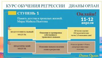 Обучение регрессиям Онлайн по программе Дианы ОРЛАН