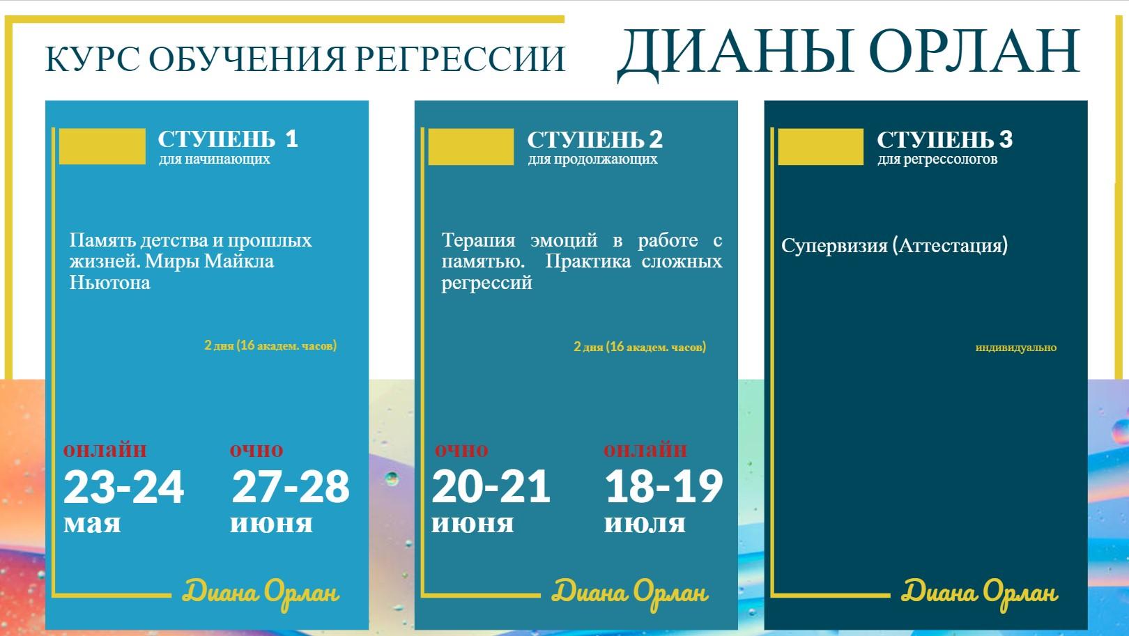 Онлайн курс Дианы ОРлан
